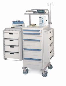 Biomedical Cart