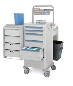 Cast Cart